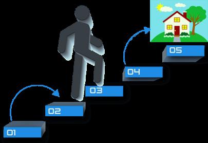 Procedura de cumparare a unui imobil in Bulgaria